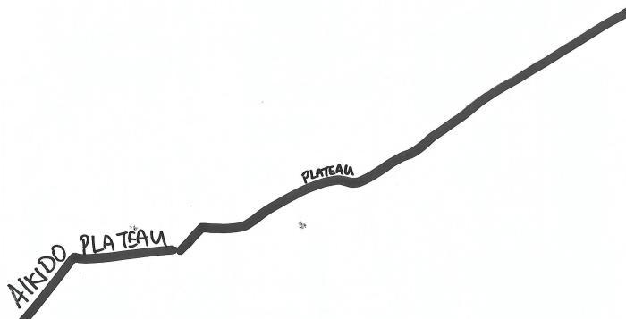 plateau0002
